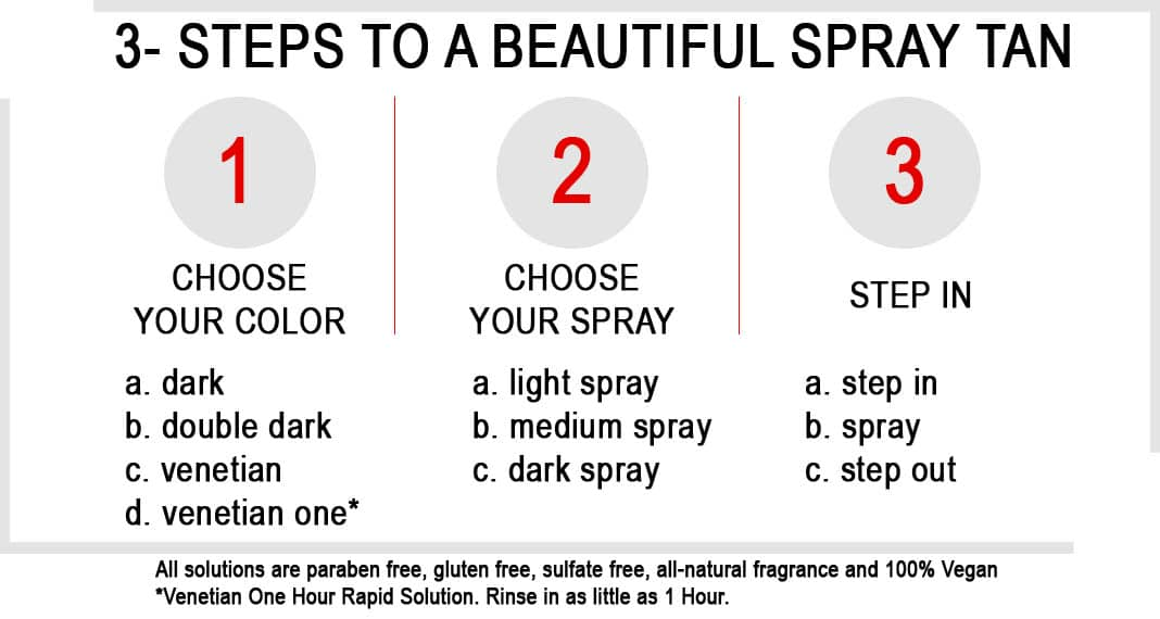 3 steps to spray tan - Tan Athens